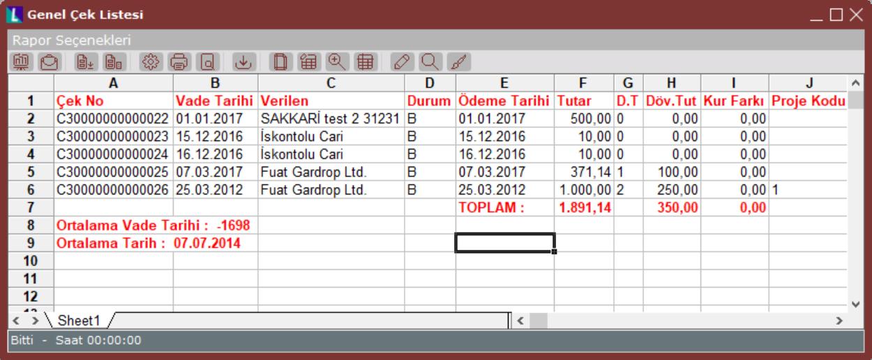 Genel çek Listesi Borç çekleri Netsis 3 Enterprise Bilgi Deposu